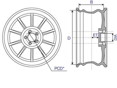 Маркировка дисков / Расшифровка параметров автодиска